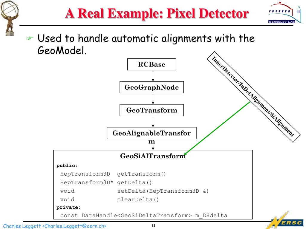 A Real Example: Pixel Detector