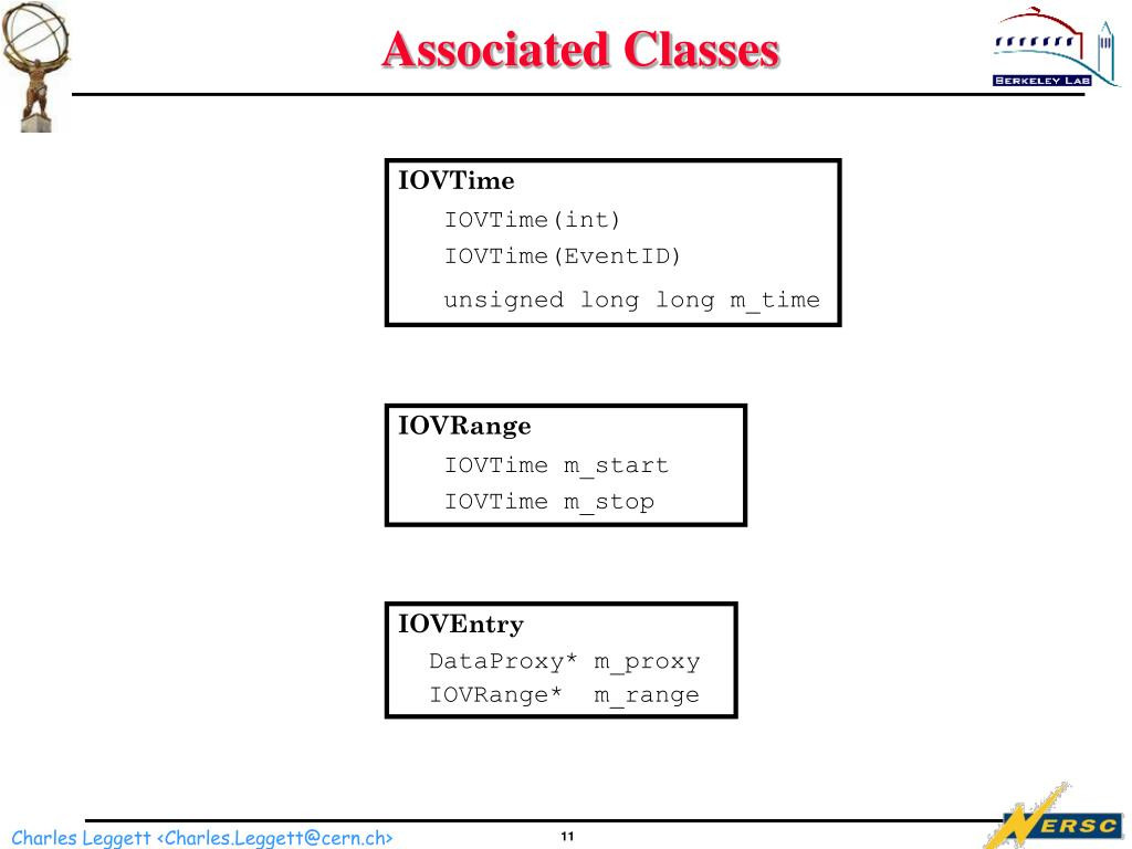 Associated Classes