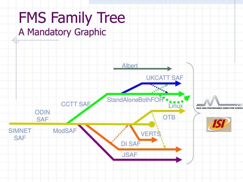 FMS Family Tree