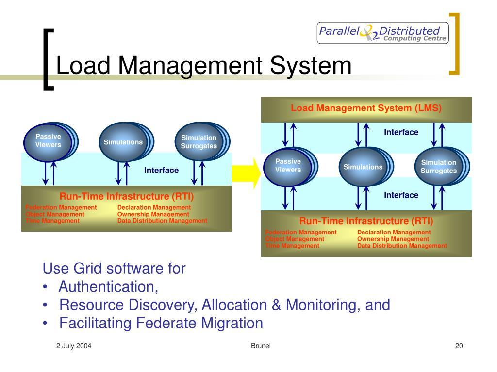 Load Management System (LMS)