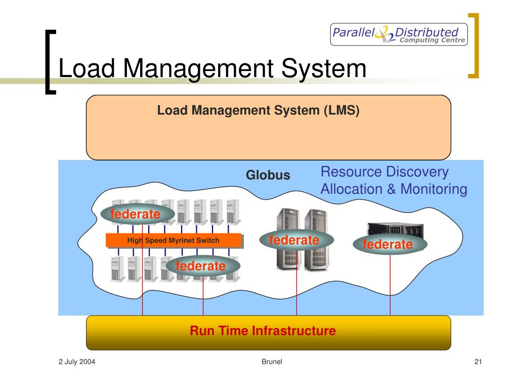 Load Management System (LMS)