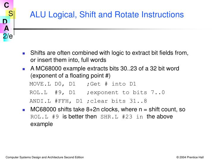 ALU Logical, Shift and Rotate Instructions