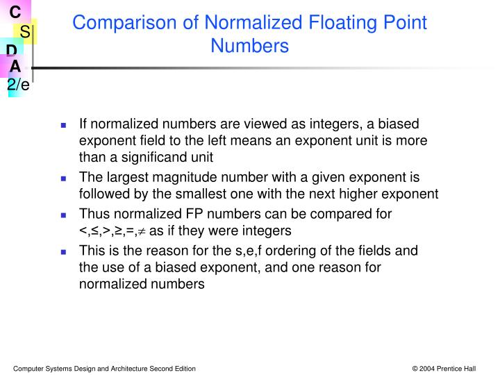 Comparison of Normalized Floating Point Numbers