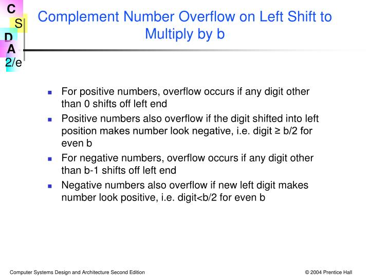 Complement Number Overflow on Left Shift to Multiply by b