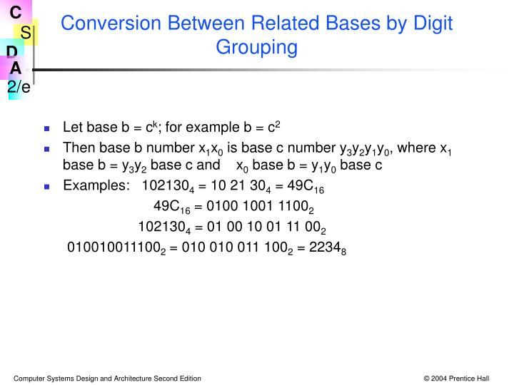 Conversion Between Related Bases by Digit Grouping