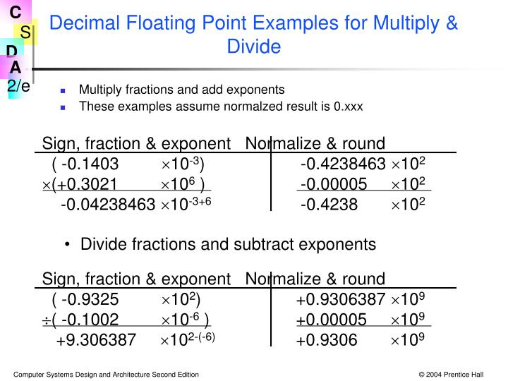 Decimal Floating Point Examples for Multiply & Divide