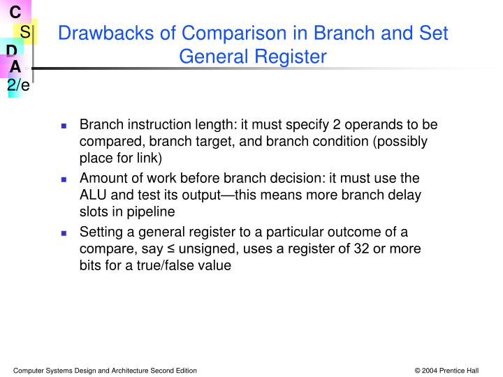 Drawbacks of Comparison in Branch and Set General Register