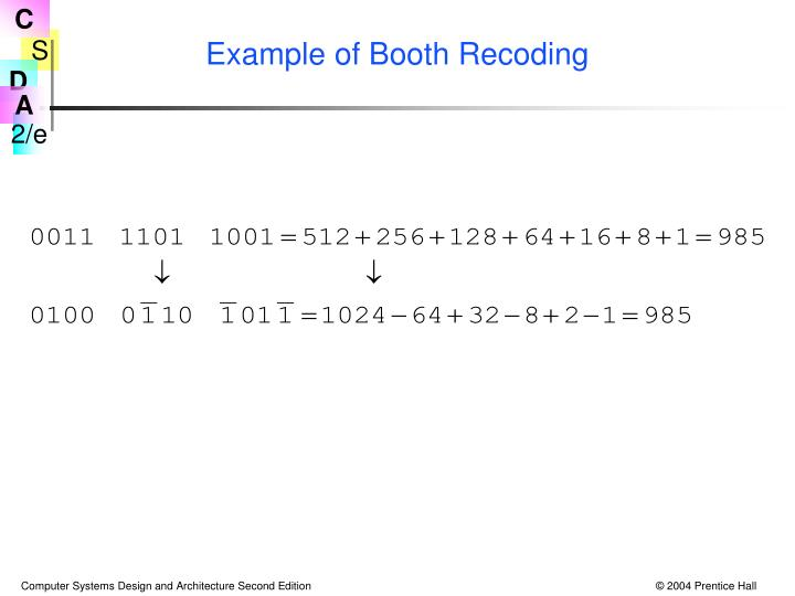 Example of Booth Recoding