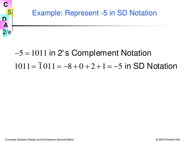 Example: Represent -5 in SD Notation