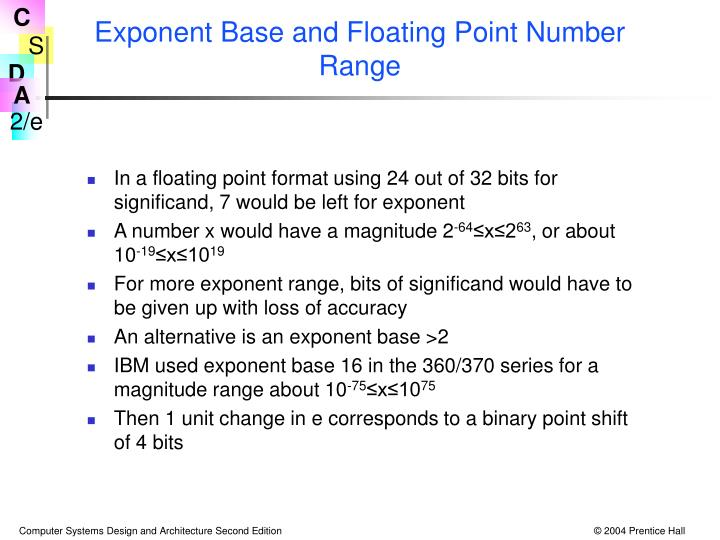 Exponent Base and Floating Point Number Range