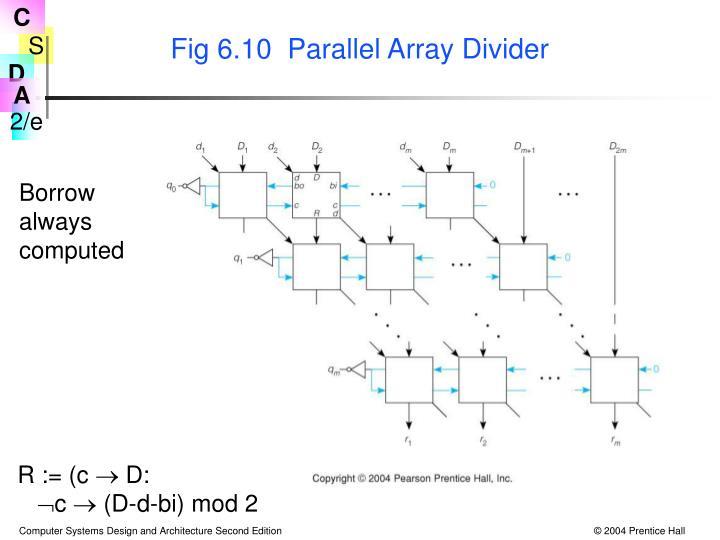 Fig 6.10  Parallel Array Divider