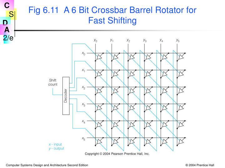Fig 6.11  A 6 Bit Crossbar Barrel Rotator for Fast Shifting
