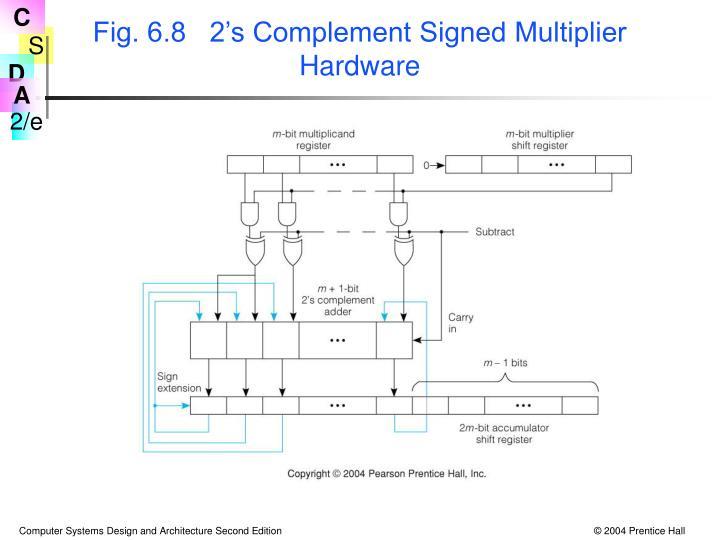 Fig. 6.8   2's Complement Signed Multiplier Hardware