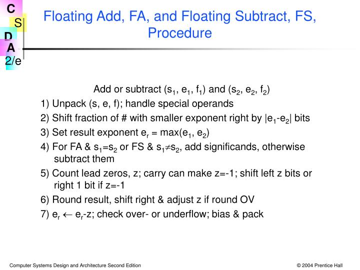 Floating Add, FA, and Floating Subtract, FS, Procedure