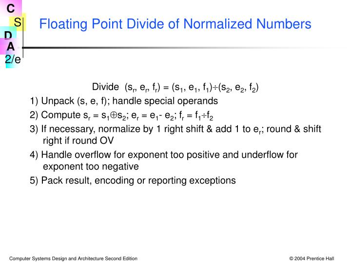 Floating Point Divide of Normalized Numbers
