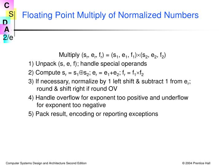 Floating Point Multiply of Normalized Numbers