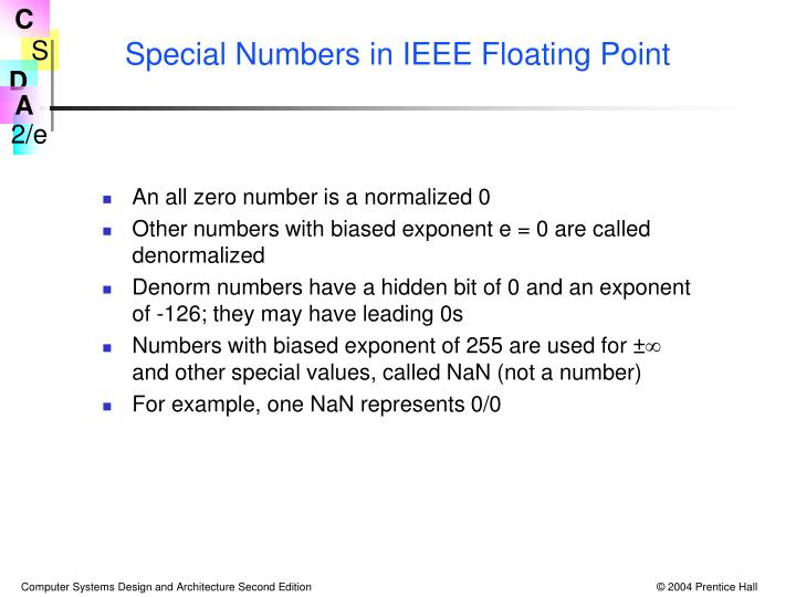 Special Numbers in IEEE Floating Point