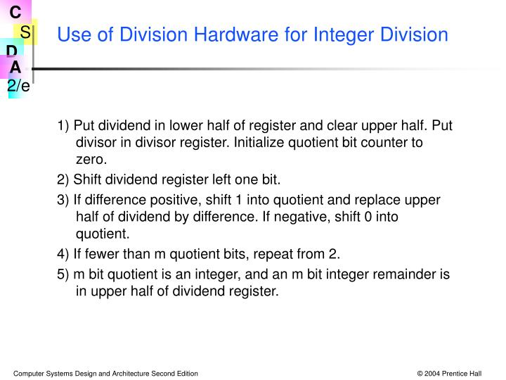 Use of Division Hardware for Integer Division