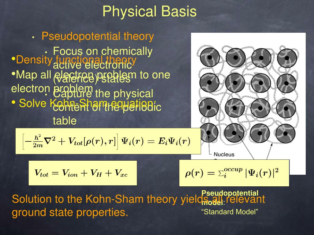 Pseudopotential theory
