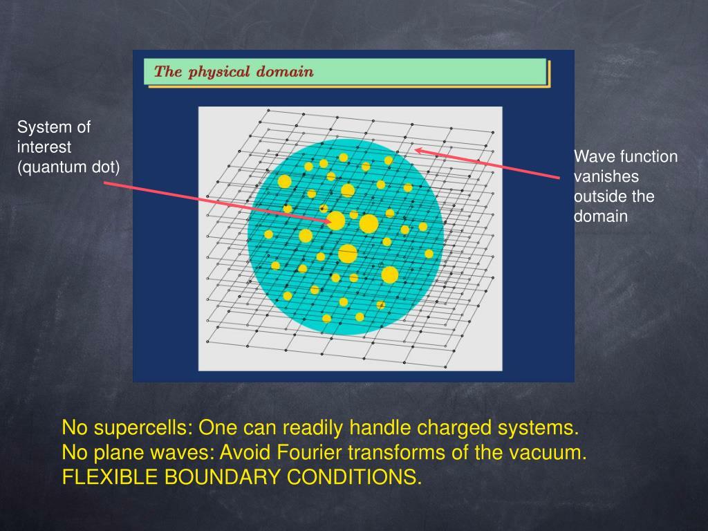 System of interest (quantum dot)