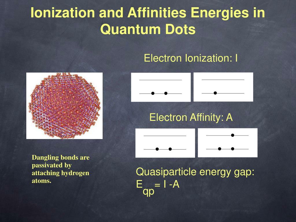 Electron Ionization: I
