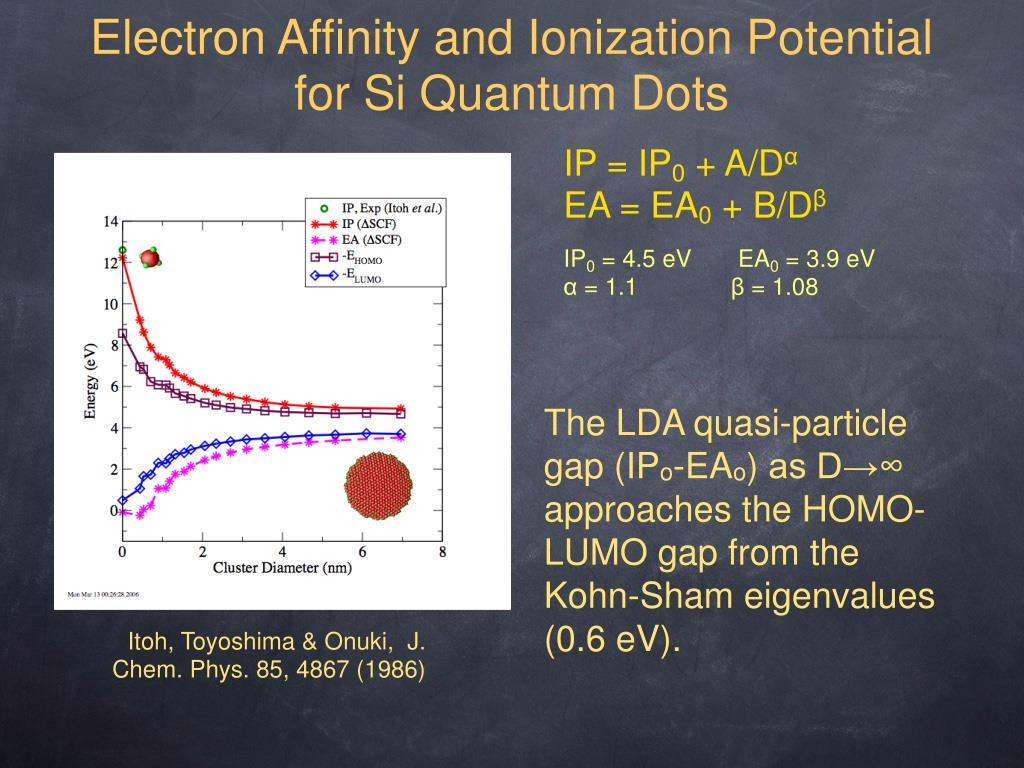Electron Affinity and Ionization Potential
