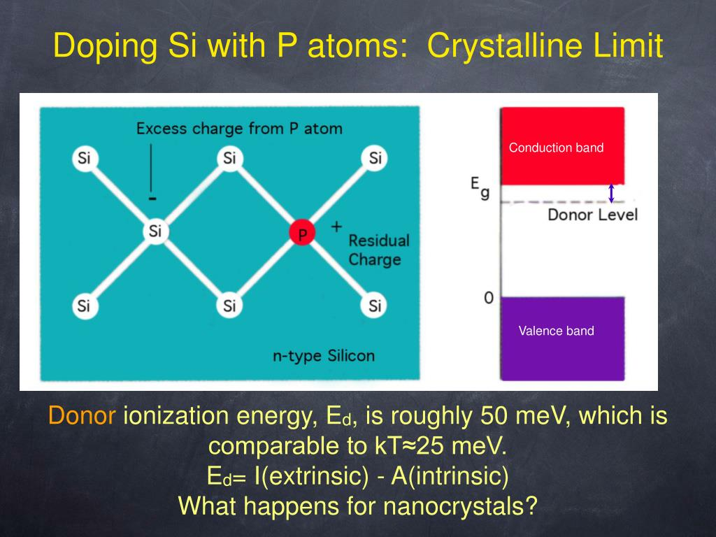 Doping Si with P atoms:  Crystalline Limit