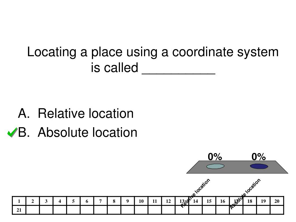 Locating a place using a coordinate system is called __________