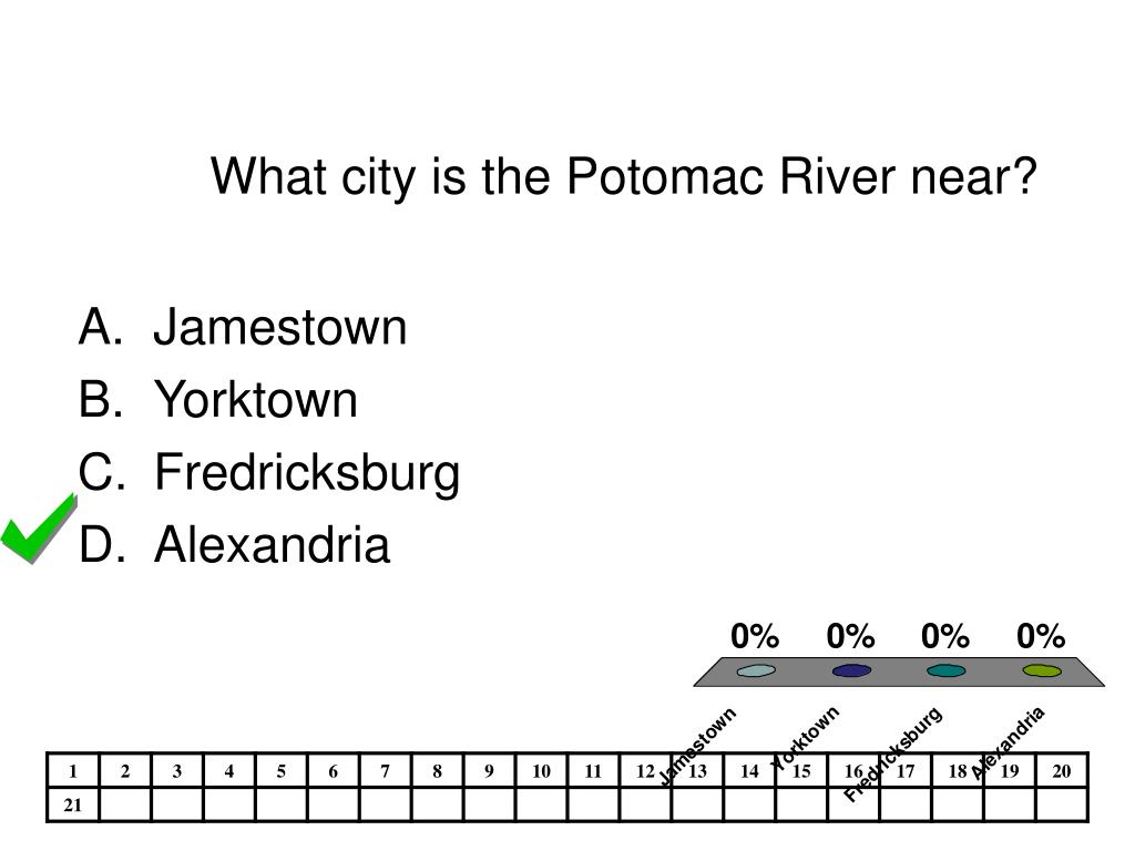 What city is the Potomac River near?