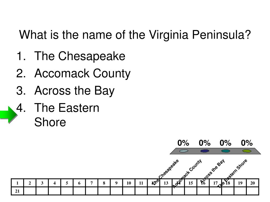 What is the name of the Virginia Peninsula?