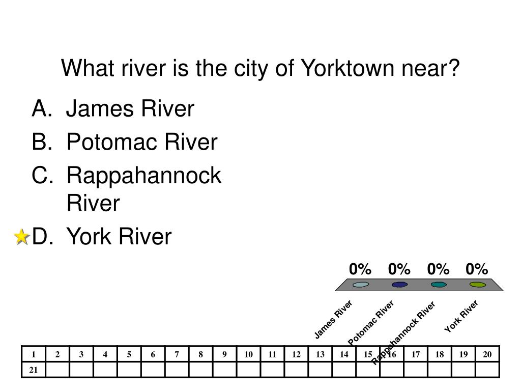What river is the city of Yorktown near?