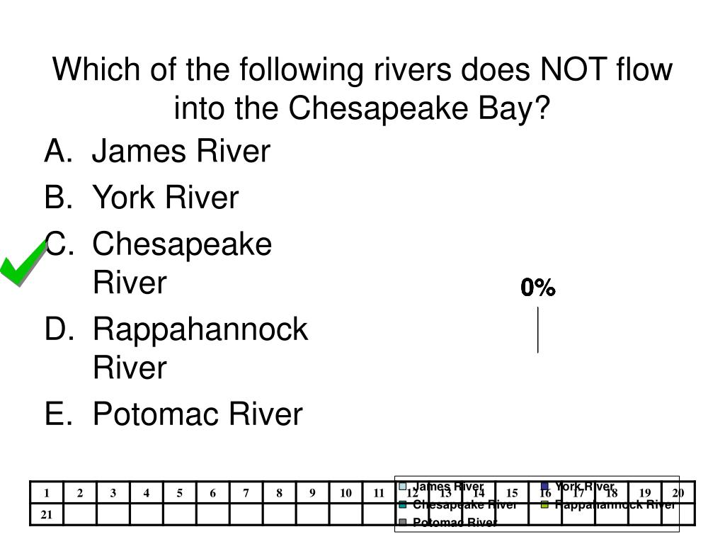 Which of the following rivers does NOT flow into the Chesapeake Bay?