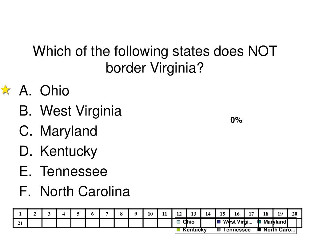 Which of the following states does NOT border Virginia?