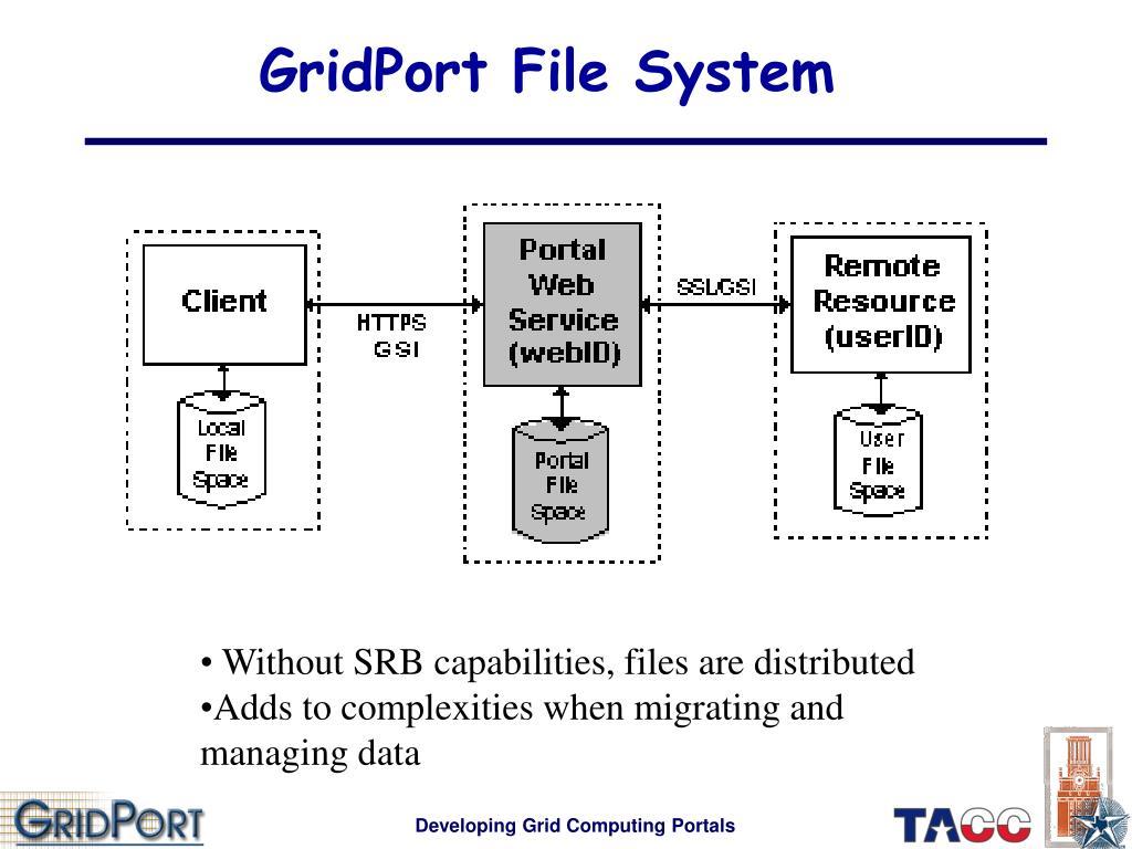 GridPort File System
