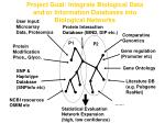 project goal integrate biological data and or information databases into biological networks
