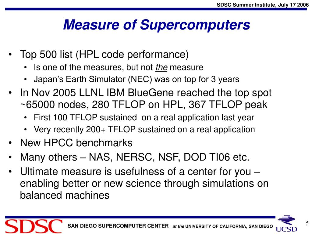 Measure of Supercomputers