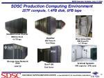 sdsc production computing environment 25tf compute 1 4pb disk 6pb tape