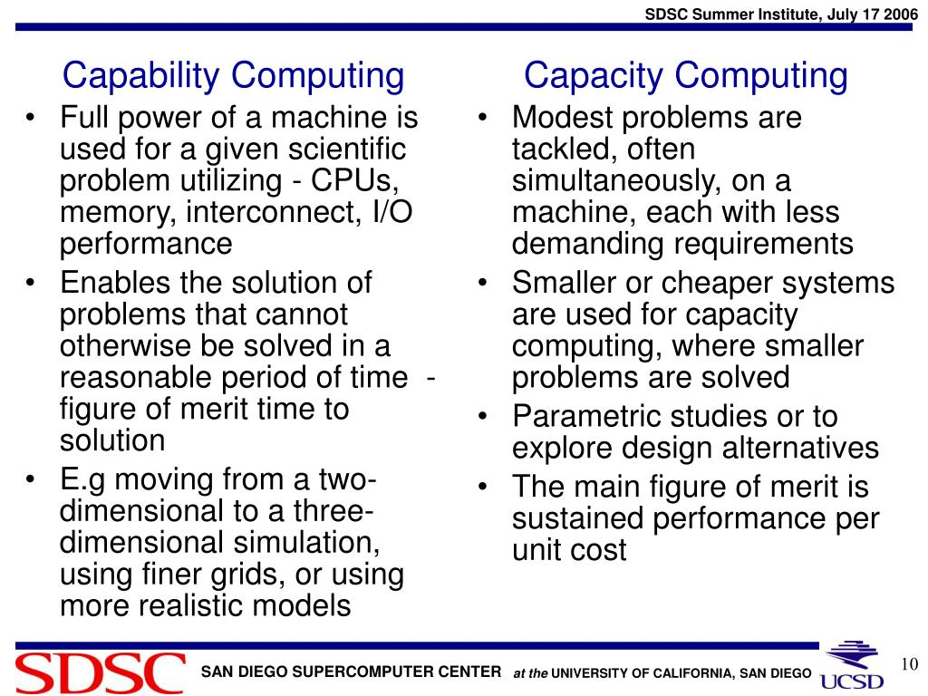 Capability Computing