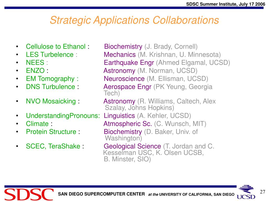 Strategic Applications Collaborations