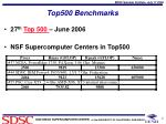 top500 benchmarks
