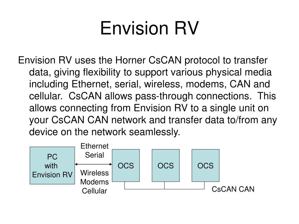 Envision RV