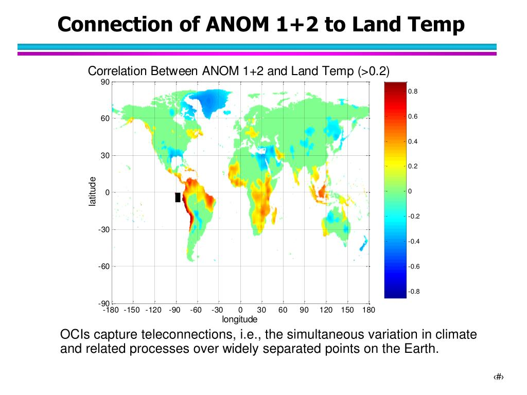 Connection of ANOM 1+2 to Land Temp