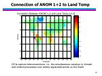connection of anom 1 2 to land temp