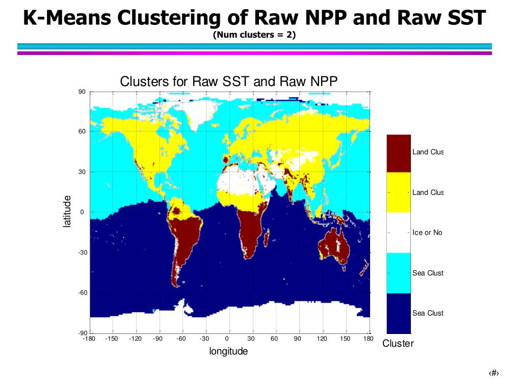 K-Means Clustering of Raw NPP and Raw SST