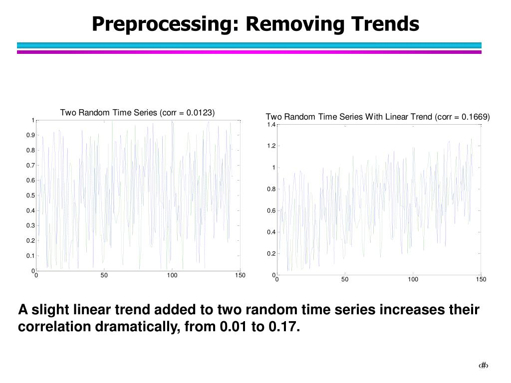 Preprocessing: Removing Trends