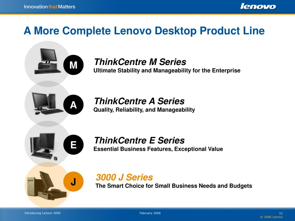 A More Complete Lenovo Desktop Product Line