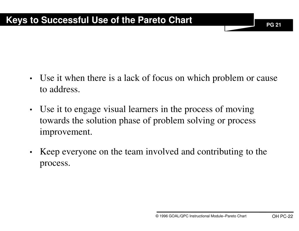 Keys to Successful Use of the Pareto Chart