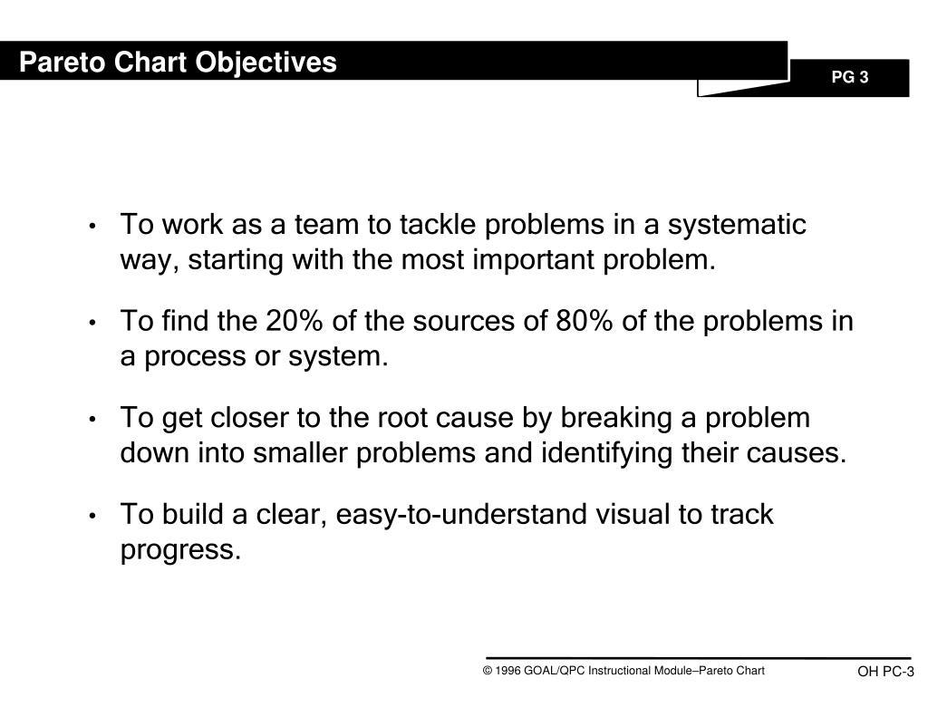 Pareto Chart Objectives