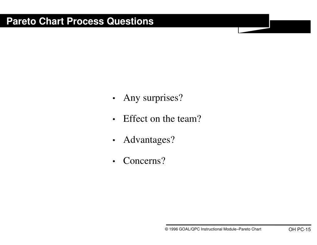 Pareto Chart Process Questions