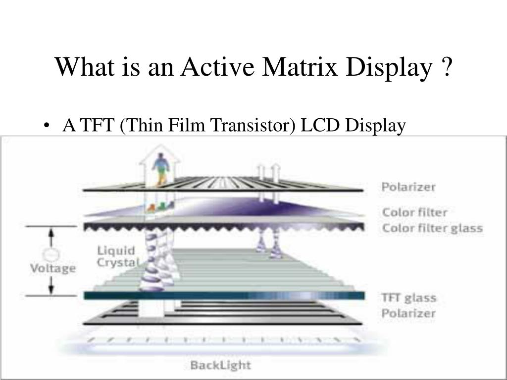 What is an Active Matrix Display ?